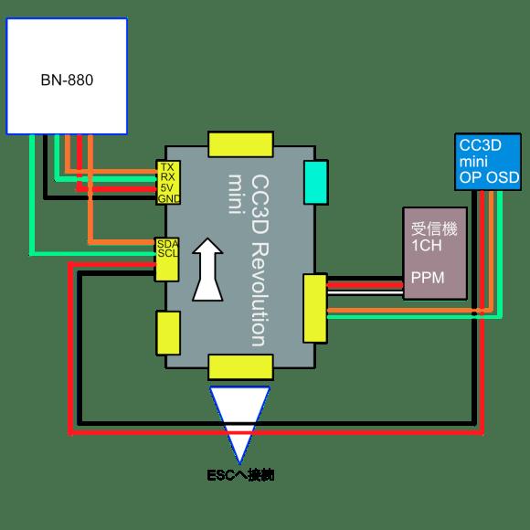 cc3drevominin-cable3