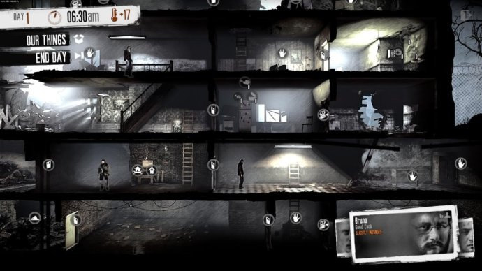 This War Of Mine gameplay