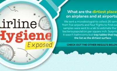 travel math airline hygiene