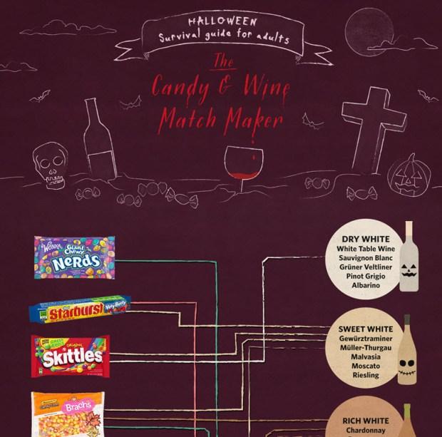 vivino halloween candy wine pairing