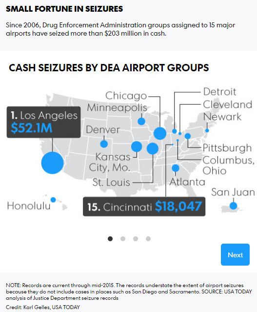 usa today graphic dea airport seizures