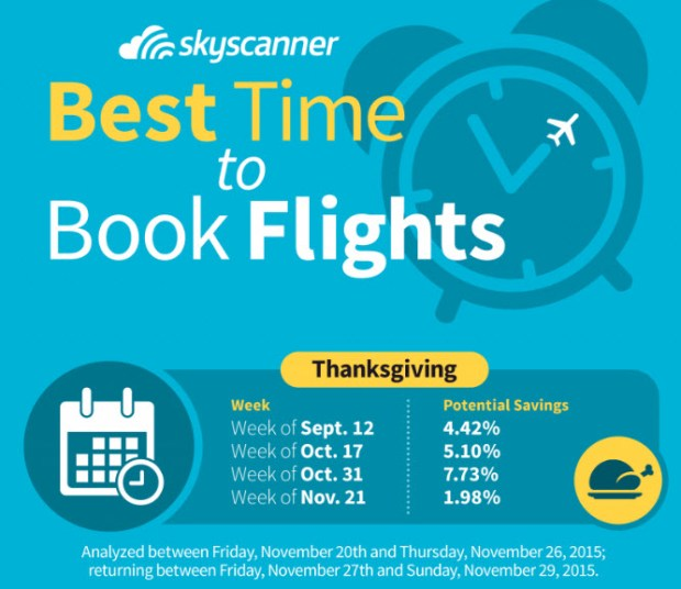 Skyscanner when to book thanksgiving flights