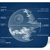 Building a Death Star? Better Save Up Now