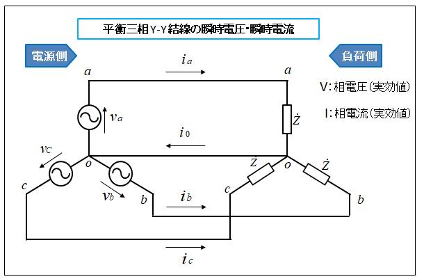 三相電力の公式 | やさしい電気回路