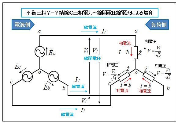 三相電力の公式