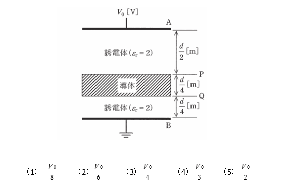H26年 理論 問1(コンデンサ)