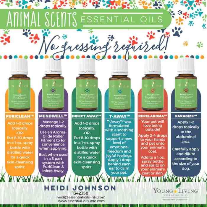 animal scents oils