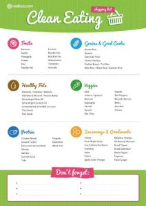Clean Eating Food List - Your Way To Success 1