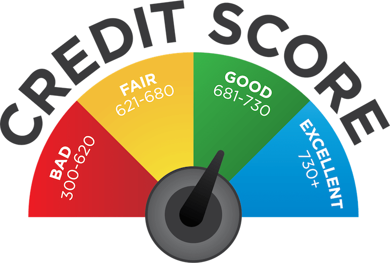 730 Credit Score >> Is It Possible To Raise Your Credit Score Instantly Find