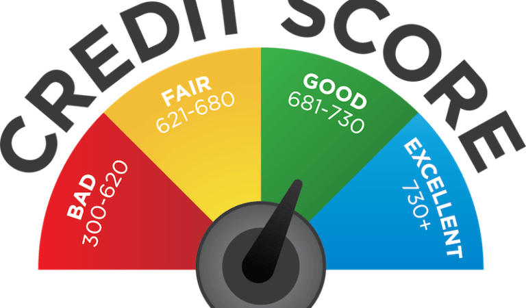 Is It Possible To Raise Your Credit Score Instantly? Find Out How!