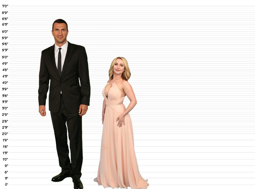 hayden-panettiere-wladimir-klitschko-height-difference