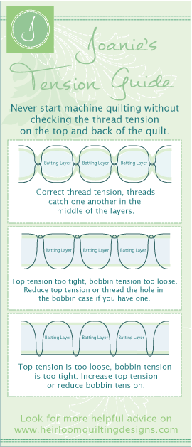 Machine Quilting Tips!