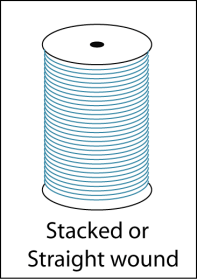 Stacked Spool