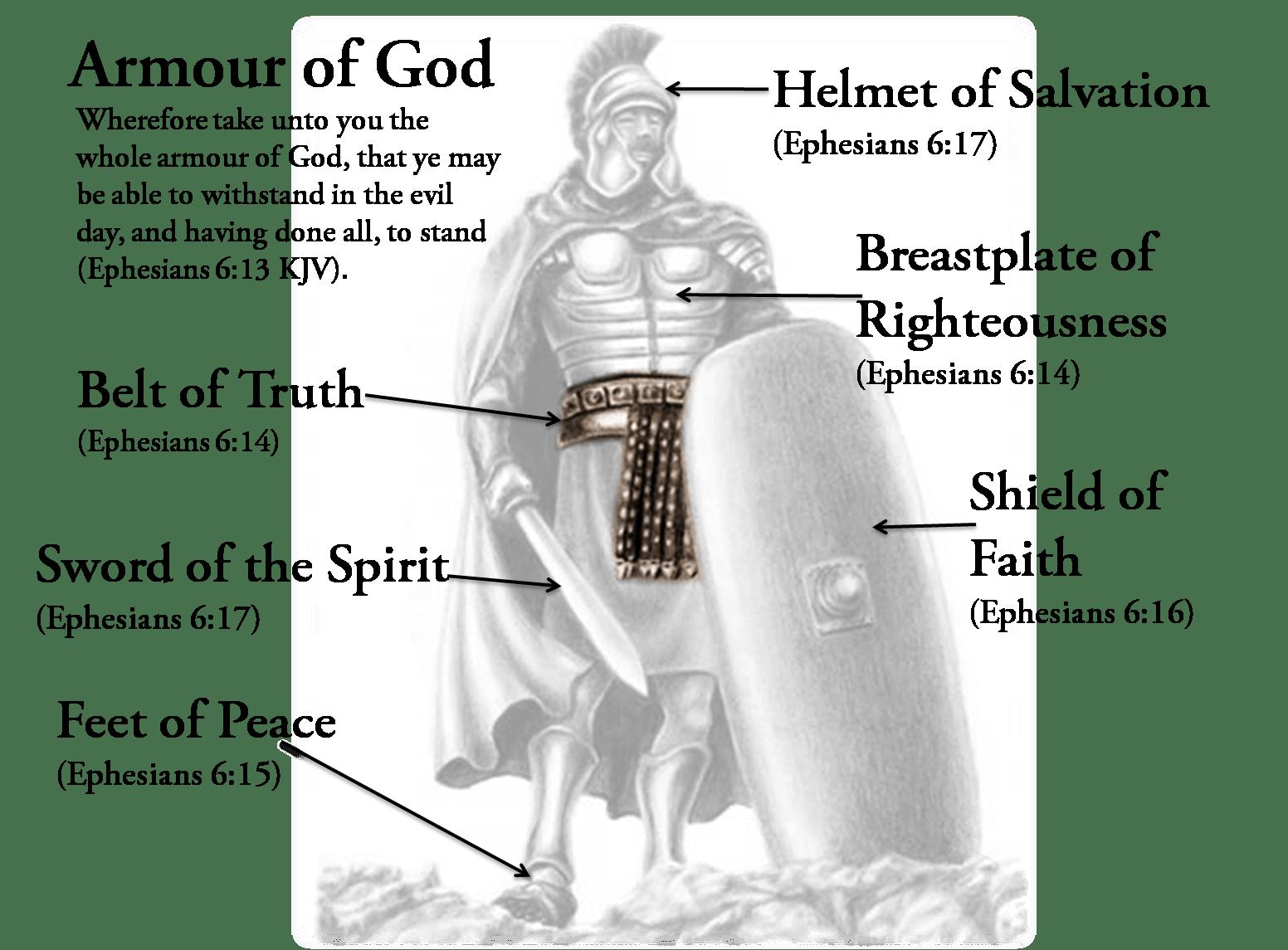 The Truth Under Fire Spiritual Warfare The Armor Of God
