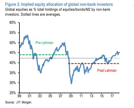EquityAll