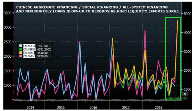 LiquidityChina