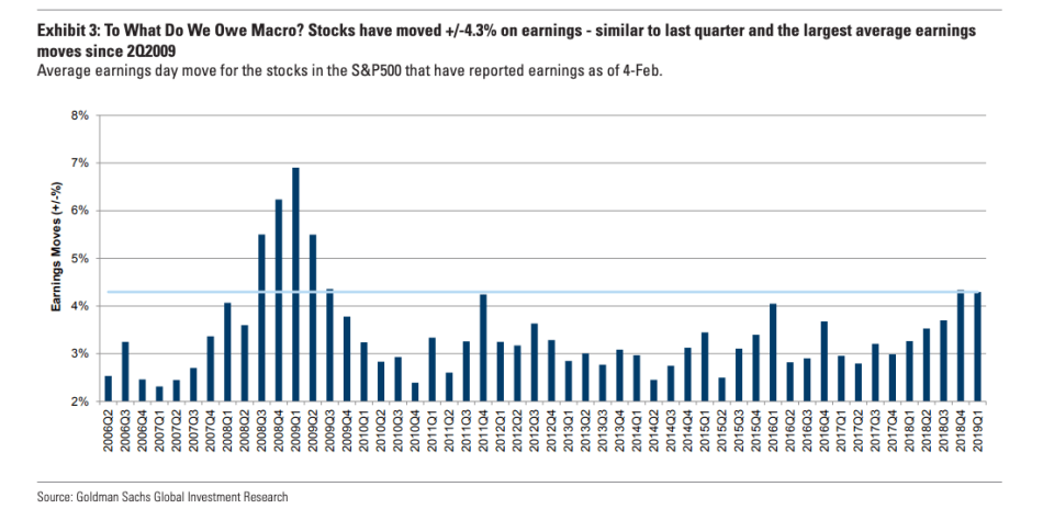 StocksOnEarnings