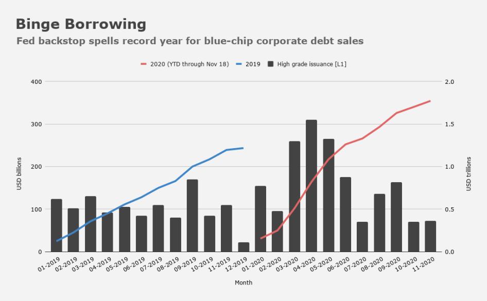Binge Borrowing (8)