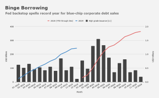 Binge Borrowing (10)