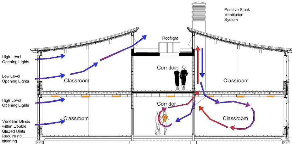 Tips Renovasi Rumah Cara Mengatasi Ruang Panas Secara
