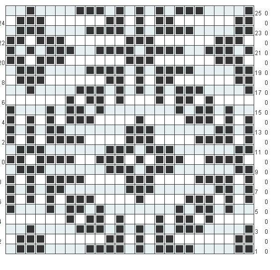 Knitting charts and things (6/6)