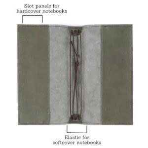 Slim Classic – Elastic Closure in Moss Leather Cover