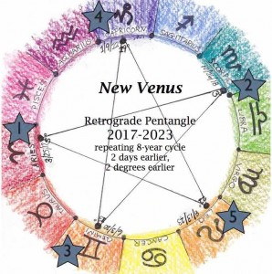 NewVenusStar.2017-23.012 copy