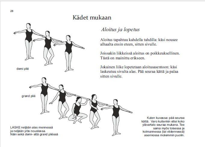 Balettiohjeita demi-plié ja grand plié