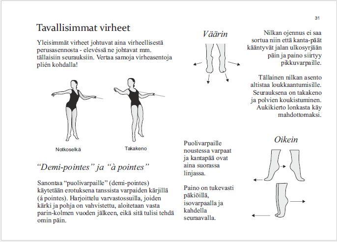 Balettiohjeita nilkan ojennus