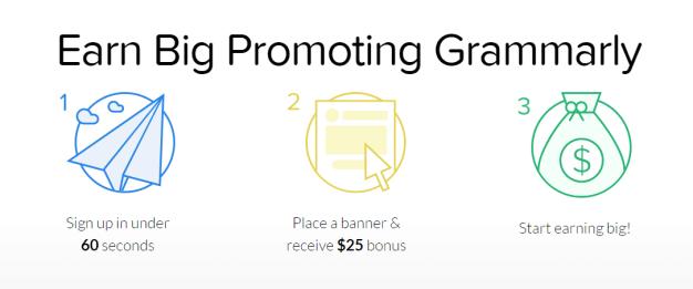 Grammarly Affiliate Program Review ($25 Activation Bonus)