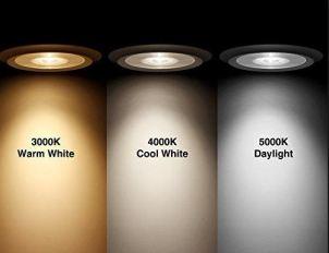 Downlights LED 2