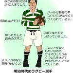 明治時代のラグビー選手