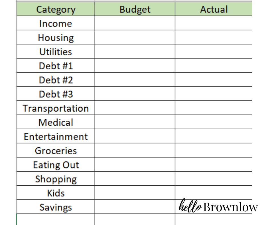 Example budget template when you've just completed a spending audit. #budgeting