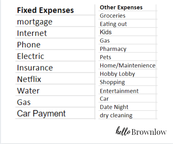 Our actual budget categories! We found what works for us and we stick to it. BUT we aren't against adding in new or once a year line items. #budgeting