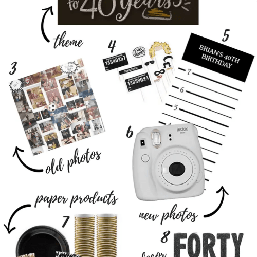 Easy 40th Birthday Party on a Budget