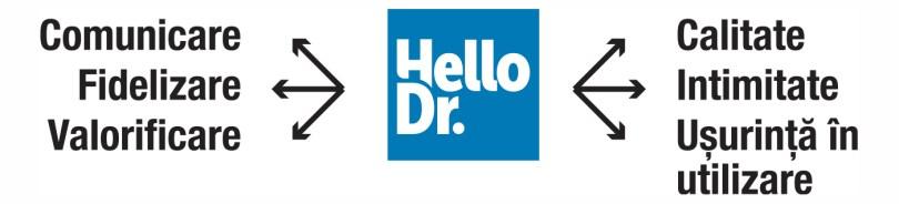 Schema HelloDoctor