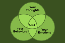 Cognitive-Behavioral-Therapy-5A