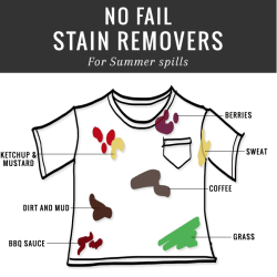 7 No-Fail Natural Stain Removers for Summer Spills