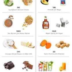 10 Best Healthy Ingredient Swaps for Clean Eating