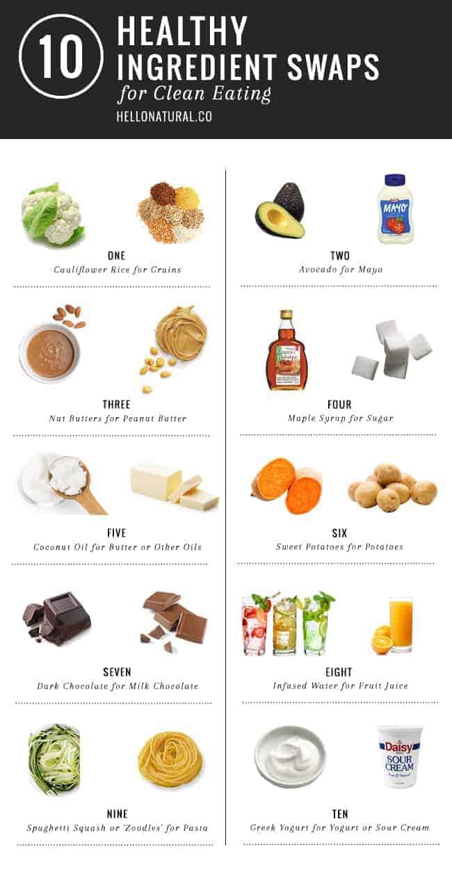 10 Healthy Ingredient Swaps | HelloGlow.co