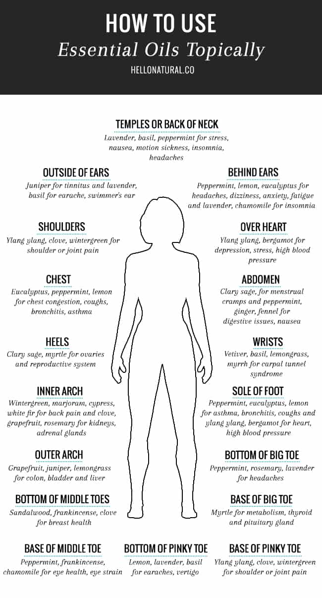 how-to-use-essential-oils-topically-A
