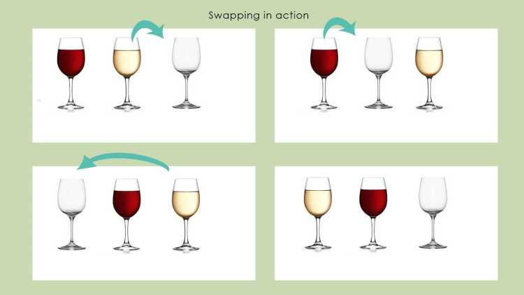 সোয়াপ (Swap)