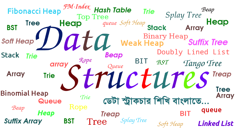 লিংকড লিস্ট – ৫ [Circular Singly Linked List: Insert, Delete and Print]