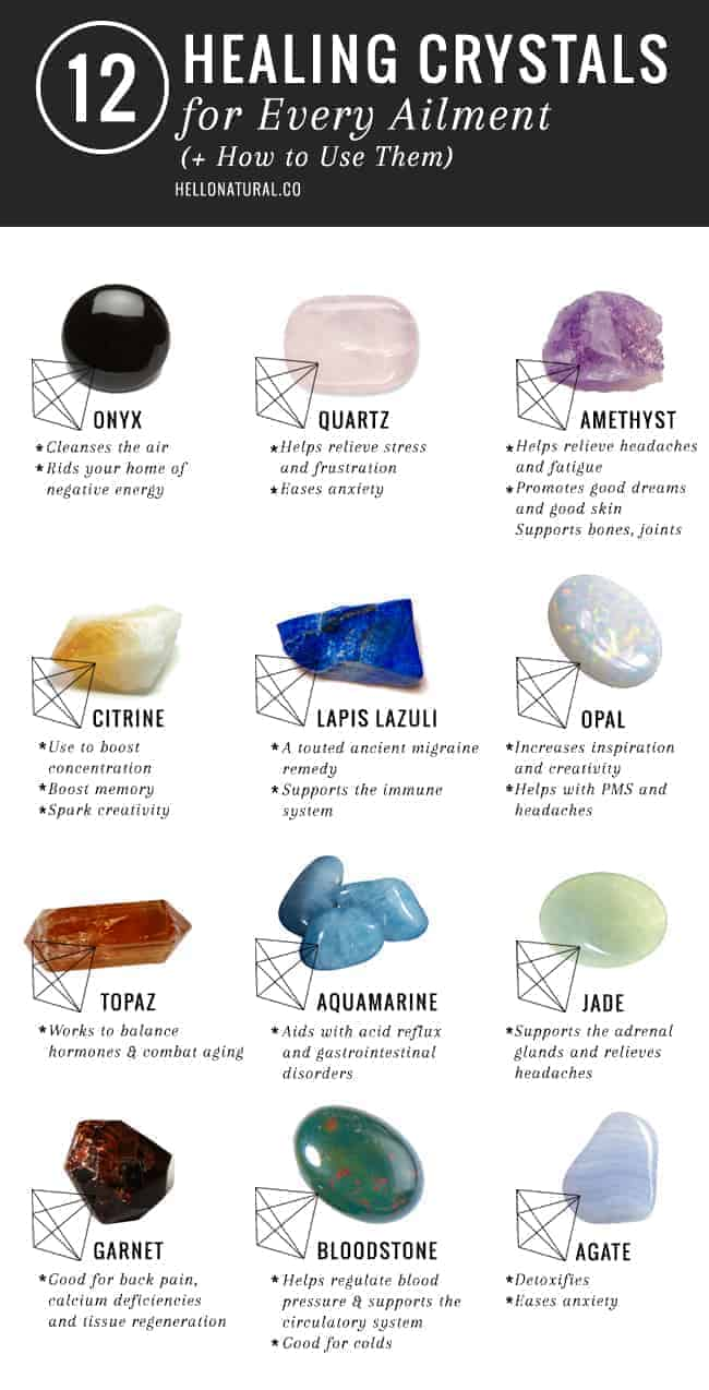 Wiccan Symbols And Meanings Chart