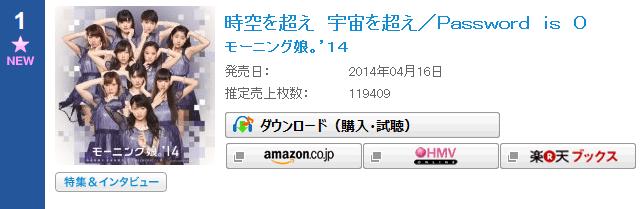 「Toki wo Koe Sora wo Koe Password is 0 – Oricon First Week