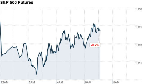 Stocks set to dip on fresh fears about Greece