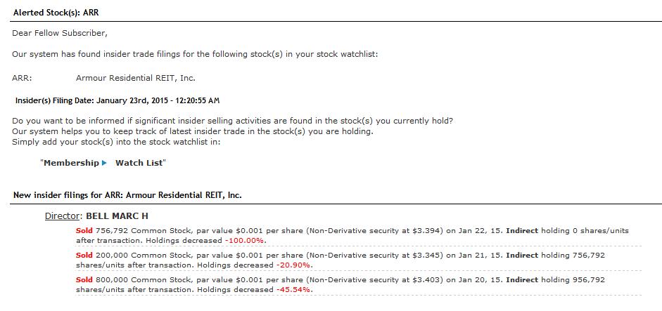 ARR Holdings