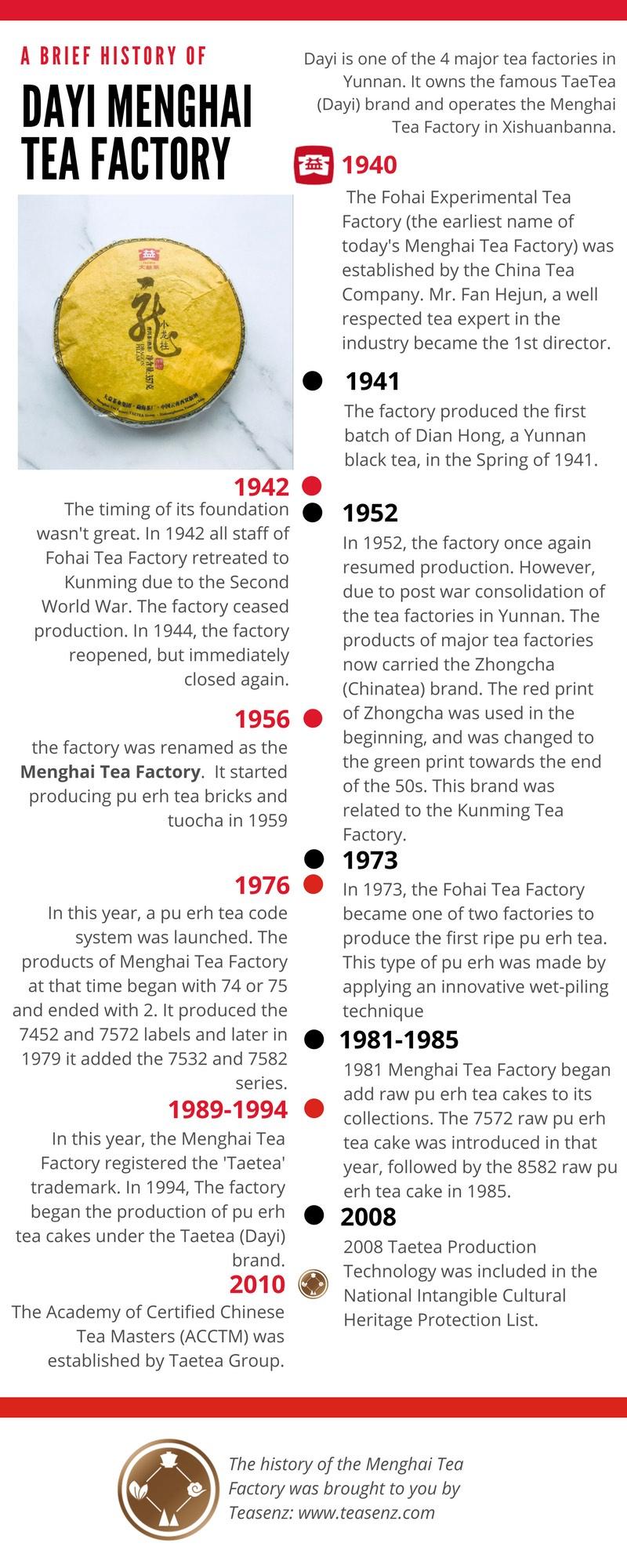 menghai tea factory dayi taetea history