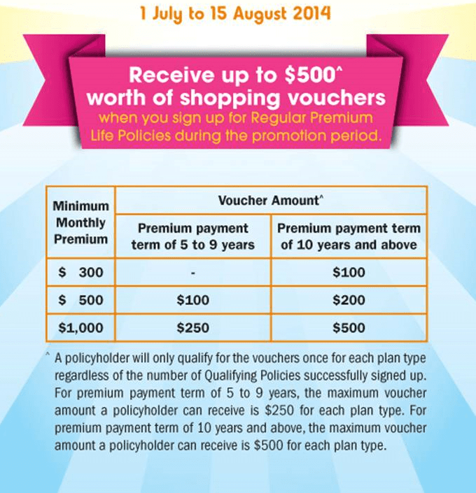 NTUC Income's Special Promotion For Month Of Ramadan