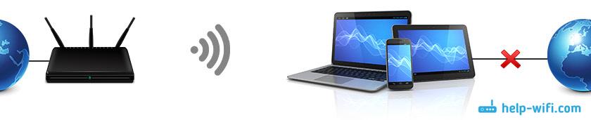 Подключение по Wi-Fi без выхода в интернет